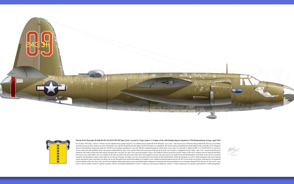 Фото обои military, B-26 Marauder, Aircraft illustration